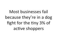 Most business fail... #smallbusiness #marketing