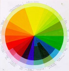 VALUE of Spectral Hues:  Yellow  Orange  Magenta (Red) & Green  Cyan (Blue)  Violet  *Pigment colors will be varied in value