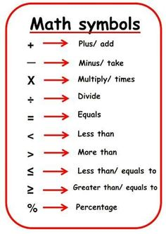 Mathematics is used to communicate information about a wide range of different subjects. # learn english words classroom Math symbols in English - ESLBuzz Learning English Learning English For Kids, Teaching English Grammar, English Writing Skills, English Vocabulary Words, English Language Learning, English Lessons, Spanish Language, French Lessons, German Language
