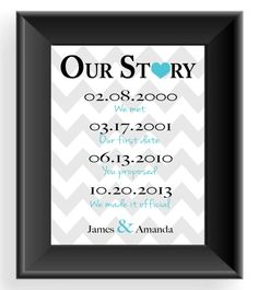 First Anniversary Gift for Husband or by KreationsbyMarilyn, $15.00