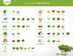 Jak wzbogacić smak warzyw?