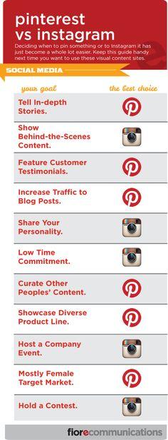 Pinterest-vs-Instagram Graphic
