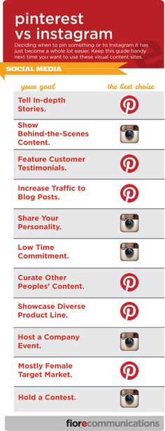 #Infographie : Pinterest vs Instagram / #socialmedia