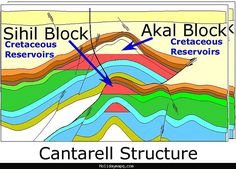Map of Cantarell - http://holidaymapq.com/map-of-cantarell.html