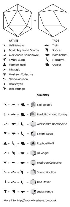 FL is a multi-disciplinary design studio based in London. Hito Steyerl, Geometry, Oc, Aesthetics, Graphic Design