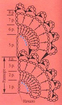 cute crochet edging - diagram. Puntilla de ganchillo con esquema, diagrama