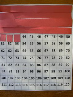 This is such a great way to see tens and ones!  For ten less, all the students do is remove one of the rods and shift the ones up.  For ten more, the students move the ones down and add a rod.  I thought this was a great concrete way to show them on something that's familiar.