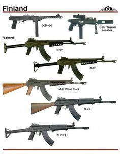 Military Weapons, Weapons Guns, Airsoft Guns, Guns And Ammo, Military Brat, Rainbow Six Siege Art, Battle Rifle, Fire Powers, Weapon Concept Art