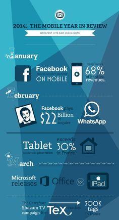 #mobile - Recherche sur Twitter