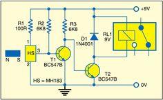 Sensores de efecto Hall: Big Things en paquetes pequeños