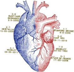 Blaugrana heart