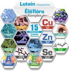 Komponens Lutein Control System, Vitamins, Nature, Seaweed, Naturaleza, Vitamin D, Nature Illustration, Off Grid, Natural