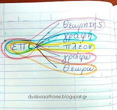 Προθέσεις με Κιναίσθηση και χρώμα! Blog Page, Dyslexia, Special Education, Neon Signs, School, Autism