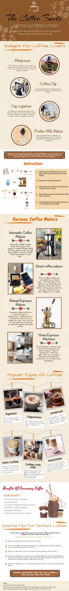 Coffee lovers, heads up! You can now make good coffee at the comforts of your home. Filter Coffee Machine, Espresso Coffee Machine, Natural Spice, Natural Coffee, Best Instant Coffee, Best Coffee, Coffee Uses, Coffee Type, Italian Coffee Maker