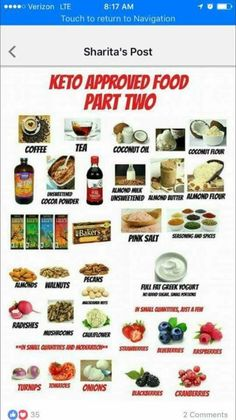 keto approved food part two keto diet eating plans Keto Diet Guide, Keto Food List, Ketogenic Diet For Beginners, Keto Diet For Beginners, Food Lists, Keto Foods, Paleo Diet, Keto Regime, Keto Approved Foods