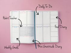 Photo-06-02-2017-18-52-43 A Bullet Journal Tour + Essentials For Your Own