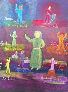 Waldorf 4th grade Parts of Speech chalkboard drawing