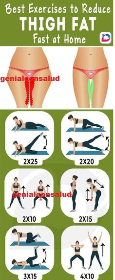 Best exercises to reduce thigh fat. Workout routines, fitness, get in shape, reduce thigh fat, tone Yoga Fitness, Fitness Workouts, Gym Workout Tips, Fitness Workout For Women, At Home Workout Plan, Butt Workout, Workout Challenge, At Home Workouts, Health Fitness