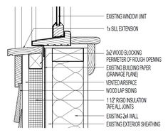 This Illustration Shows Mike Guertin S Method Of Venting
