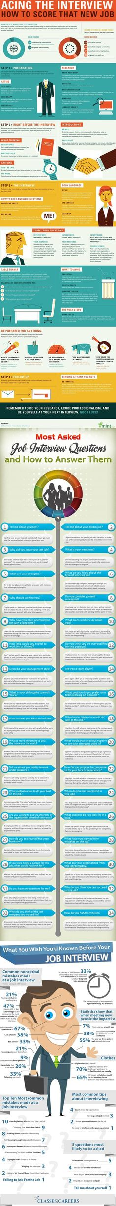 Before you go to a job interview…