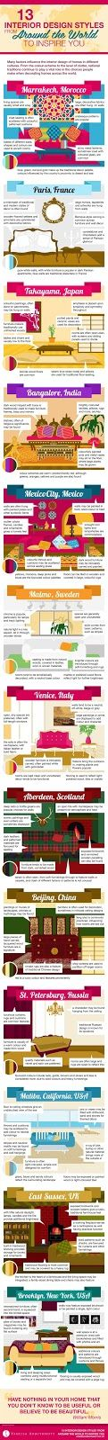 Crazy Infographics: 13 Interior Design Styles From Around The World To Inspire You (Infographic)