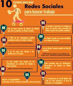 10 razones para usar Redes Sociales para buscar trabajo #Infografia #SocialMedia #Rrhh