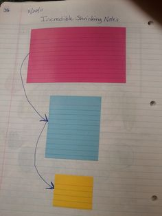 SHRINKING NOTES SUMMARIZING STRATEGY:  Reduce the size of the Post-It note to write less and less!