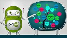 Telefónica Open Future y BigML crean una plataforma automatizada de inversión