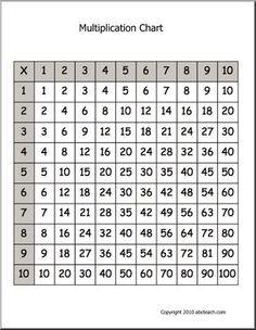 Resultado de imagen para tabla pitagorica pdf