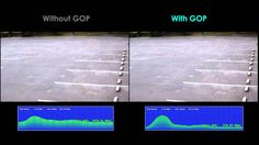 1.3 Panasonic Smart Coding Technology  GOP control