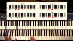 How to Play: See You Again. Wiz Khalifa Charlie Puth. Full Piano Version...