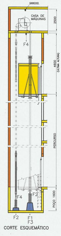 Elevador Elétrico, com e sem casa de máquina, encontre na Usicom Elevadores.