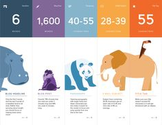 The Internet Is a Zoo: The Ideal Length of Everything Online : guidelines for engagement