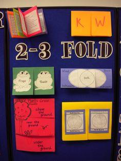 Foldable books--2-3 flaps