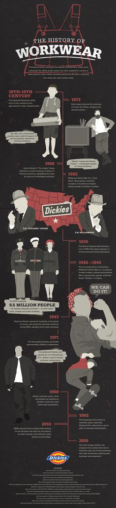 The History of Workwear #Infographic #Fashion #History