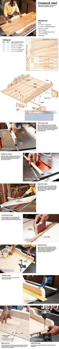 Handy little chart on making crosscuts with a table saw sled