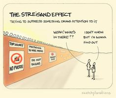 The Streisand effect. A term coined by Mike Masnick, for what happens when you try and censor or suppress information: it draws attention to it. It's named Streisand after Barbara Streisand tried to have an aerial photo of her house removed from a. Thinking Skills, Critical Thinking, Systems Thinking, Forensic Psychology, Learning Psychology, Developmental Psychology, Behavioral Economics, Behavioral Science, Cognitive Bias