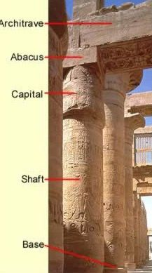 The Columns of Ancient Egypt
