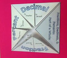 Fraction, Decimal, Percent Foldable