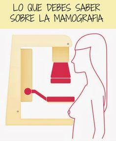 ¿sabes cuando es conveniente hacerse una mamografia? ¿sabes porque no todas las mujeres deberían hacerla de forma rutinaria?