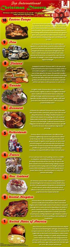 #KatieSheaDesign ♡❤ ❥ Top International #Christmas Dinners around the World! #infographic