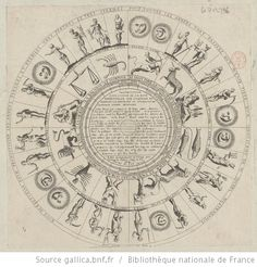 Perpetual wheel to predict the fertile and sterile years . taken from a manuscript of M. de Fer (Paris) Publication date: 1640 Constellations, Appropriation Art, Alchemy Art, Astrology Pisces, Esoteric Art, Occult Art, Antique Illustration, Zodiac Art, Michel