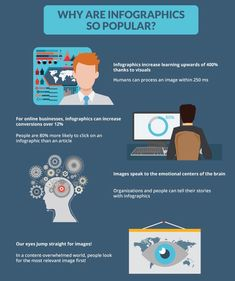 The 5 Top Reasons You Should Be Using Infographics