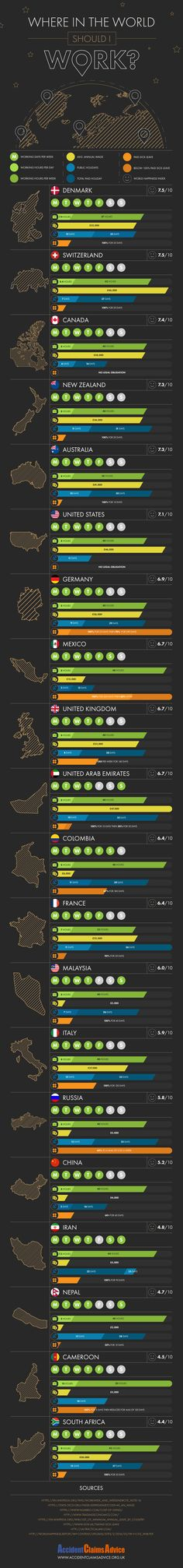 Where In The World Should I Work? #Infographic #Career #Travel