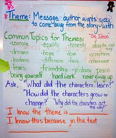54 Ela R 2 Theme Central Idea Teaching Themes Reading Classroom Reading Themes