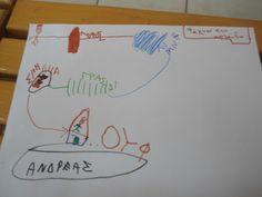 .2ο 2/θ ΝΗΠΙΑΓΩΓΕΙΟ ΚΟΣΚΙΝΟΥ ~~kindergarten teacher ~~ΝΗΠΙΑΓΩΓΟΣ.....ΧΡΩΜΑΤΑ ΚΑΙ ΑΡΩΜΑΤΑ..: ΠΑΙΧΝΙΔΟΤΡΑΓΟΥΔΟ ΤΗΣ ΔΕΣΠΟΙΝΑΣ ΠΑΡΤΑΛΑ ,,,ΣΥΝΕΧΕΙΑ Blog, Blogging