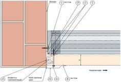 Сэндвич панели, Стеновые панели KS1000 AWP - Вертикальный монтаж - Cтык к стене