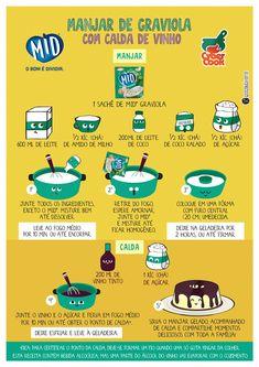 Receita ilustrada de Manjar de Graviola com calda de vinho tinto. Receita rápida e fácil de preparar. Ingredientes: sachê de MID® Graviola, leite, amido de milho, leite de coco, coco ralado, açúcar e vinho tinto.