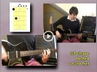 Free course of beginner guitar lessons from the Guitar & Music Institute. Get off to the best guitar playing start with our highly acclaimed course.