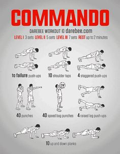 The goal of the commando workout is to get in better shape. A focus on intensity will hep get you there faster. Fat-burning and muscle-building are accomplished by putting your body through different bodyweight exercises. The best part is you can do this as an at-home workout, or anywhere else you wish to get in